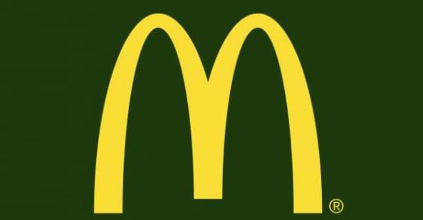 Dividende Mcdonalds